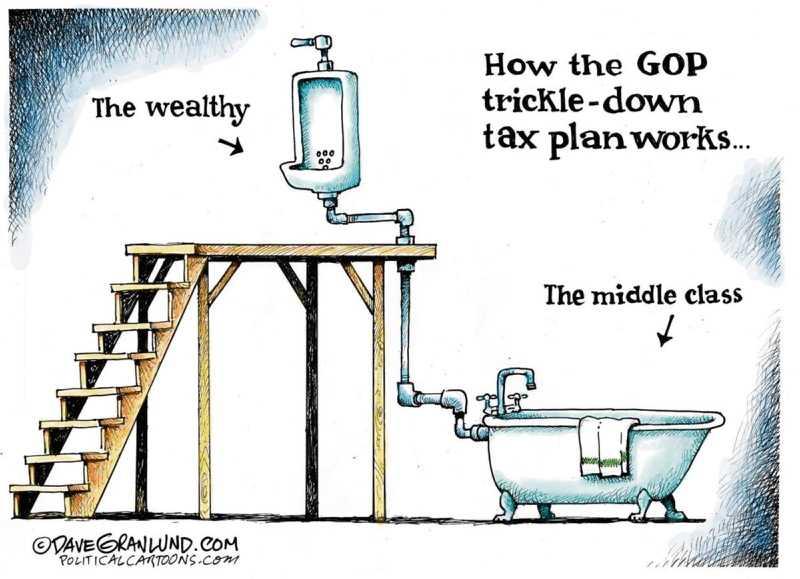 Ekonomi Kerakyatan