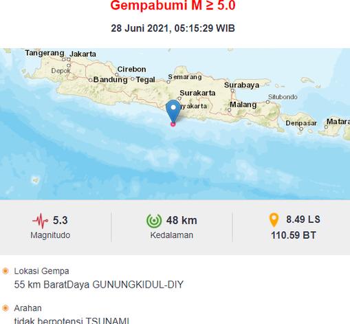 Gempa Magnitudo 5,3 Guncang Gunungkidul DIY