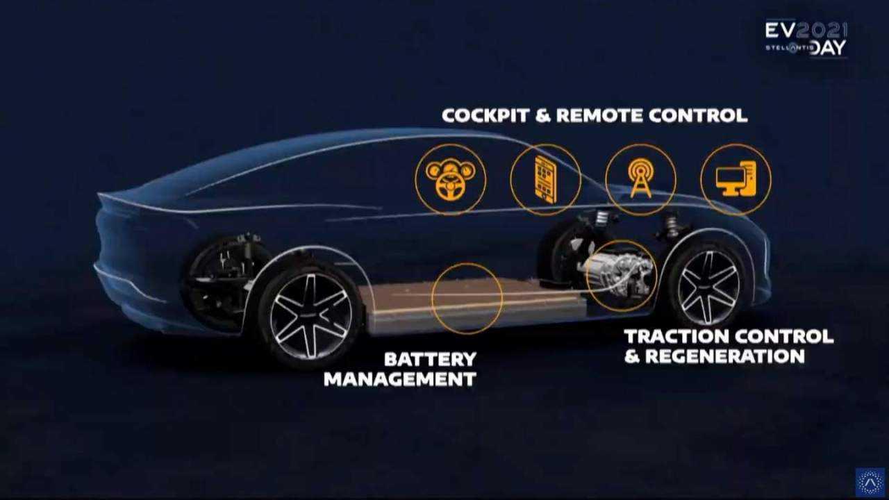 Kendaraan Listrik Stellantis akan Memiliki Empat Platform Listrik