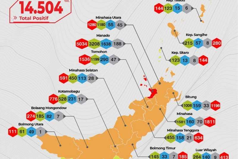 Kota Manado Masih Berstatus Risiko Tinggi Penularan Covid-19