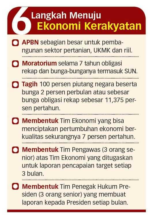 Moratorium Obligasi Rekap BLBI Akan Sehatkan APBN