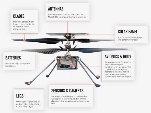 Nasa Segera Membuat Helikopter Mars Yang Lebih Besar dan Lebih Mumpuni