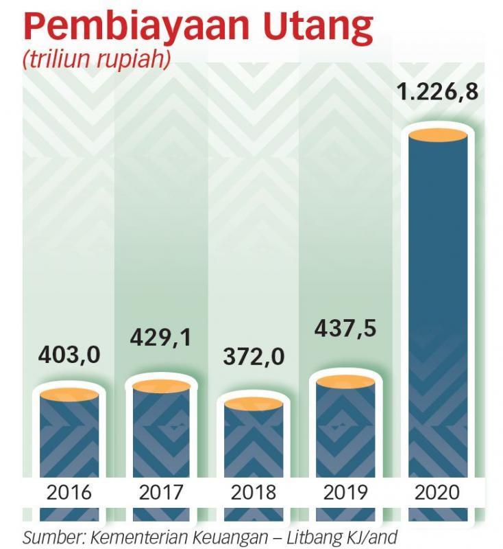 Perlu Political Will Menagih Piutang BLBI