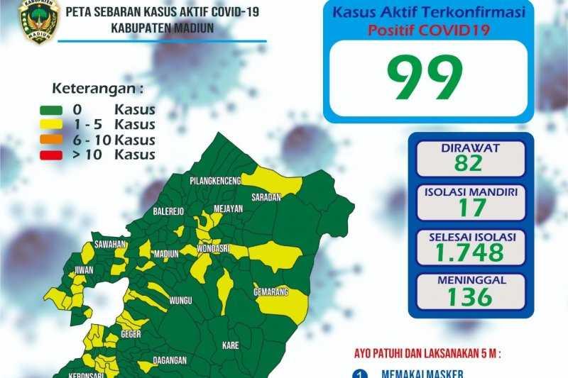 Segera Bebas Covid-19, 98,4 Persen RT di Kabupaten Madiun Masuk Zona Hijau