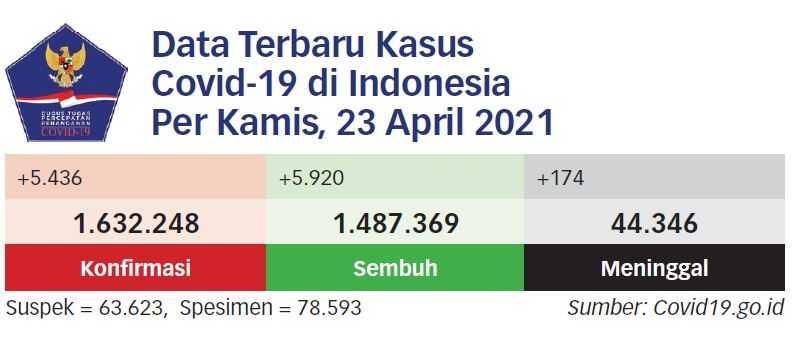 Warga India Dilarang Masuk Indonesia
