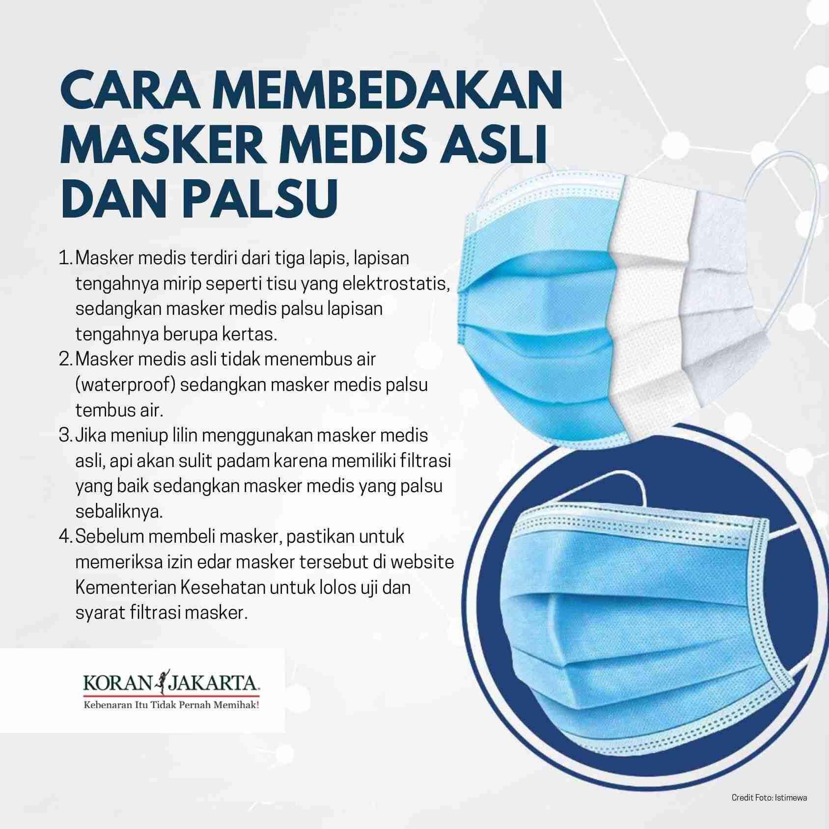 Cara Memilih Masker Sesuai Anjuran Kementerian Kesehatan 3
