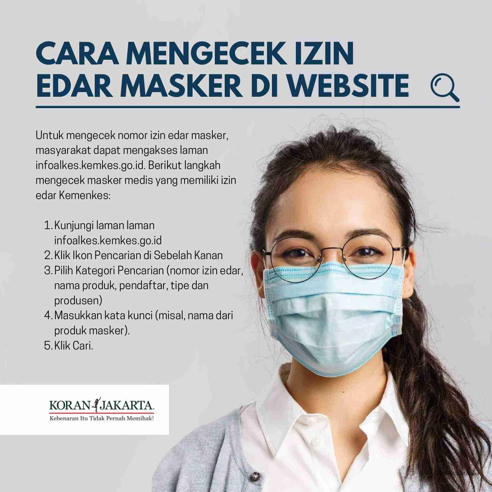 Cara Memilih Masker Sesuai Anjuran Kementerian Kesehatan 4