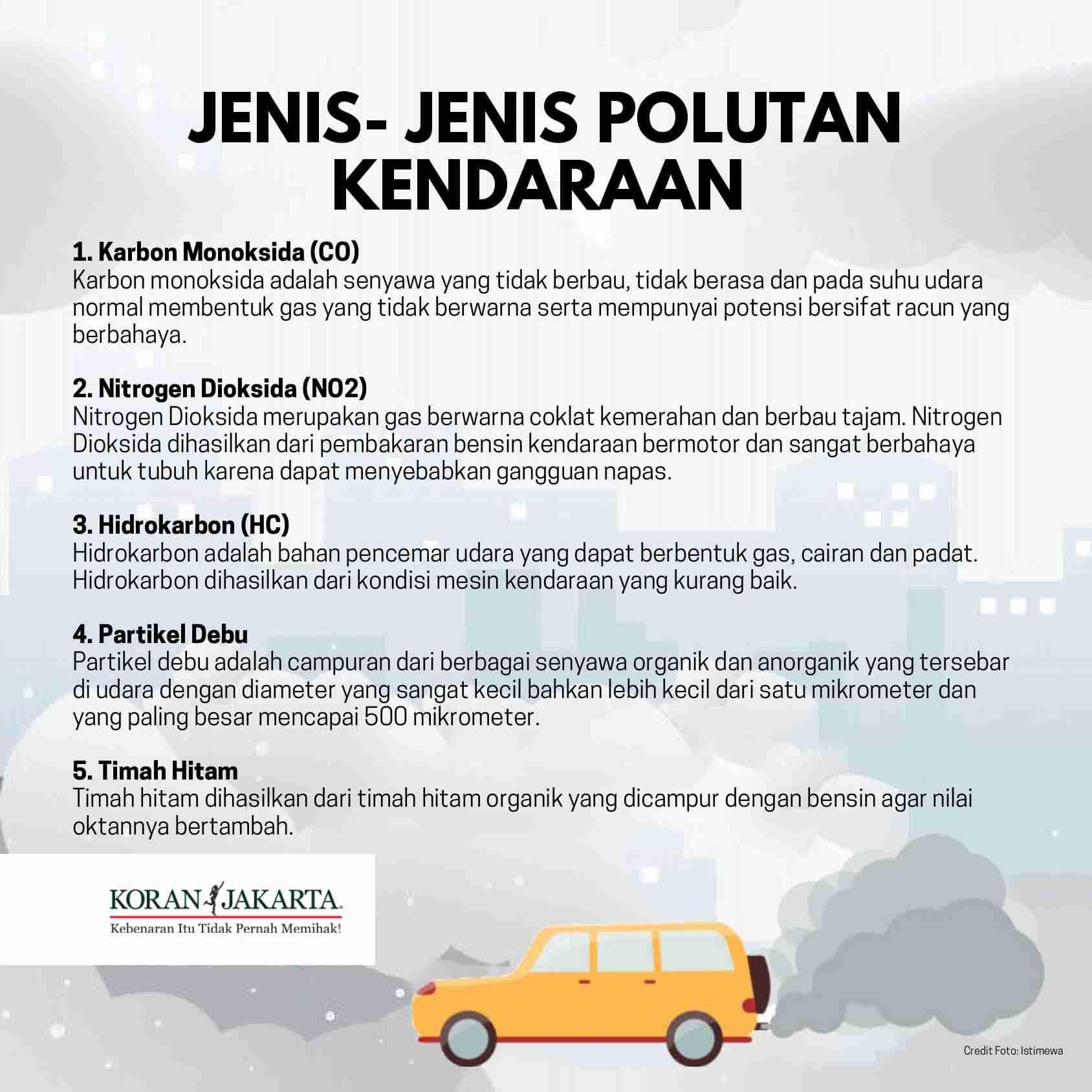 Dampak Polutan Kendaraan Bermotor 3