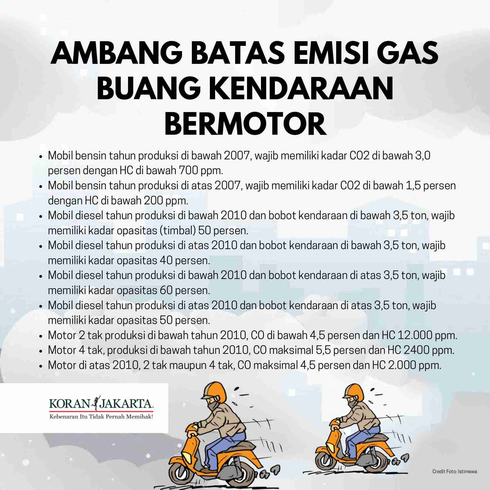 Dampak Polutan Kendaraan Bermotor 6